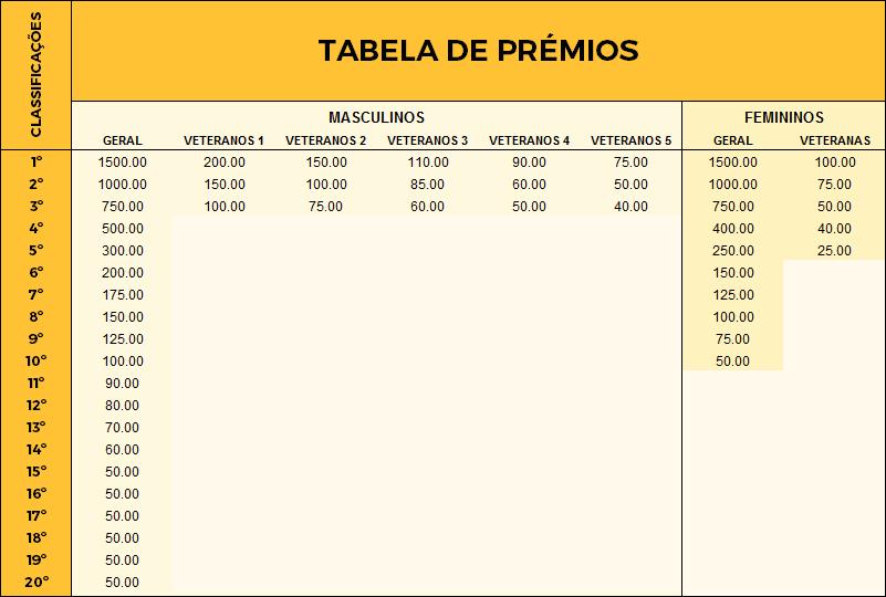 Tabela-de-Prémios_V5